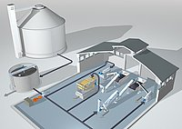 Systems Concept for Sludge Dewatering